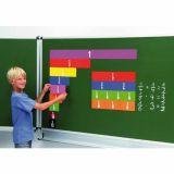 Atelier bandes de fractions magnétiques